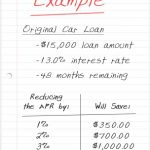 Auto Refinancing and Consolidation for Luxury Vehicle Owners